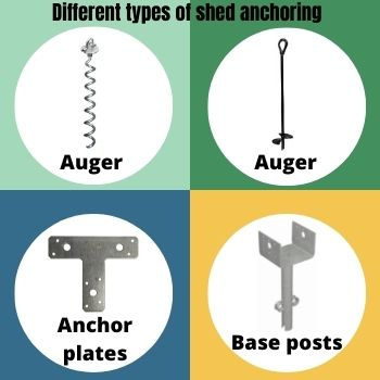 Different types of shed anchoring